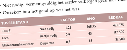 bnq_tabel.jpg